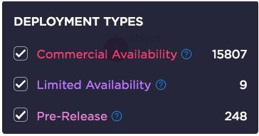 5g deployment types